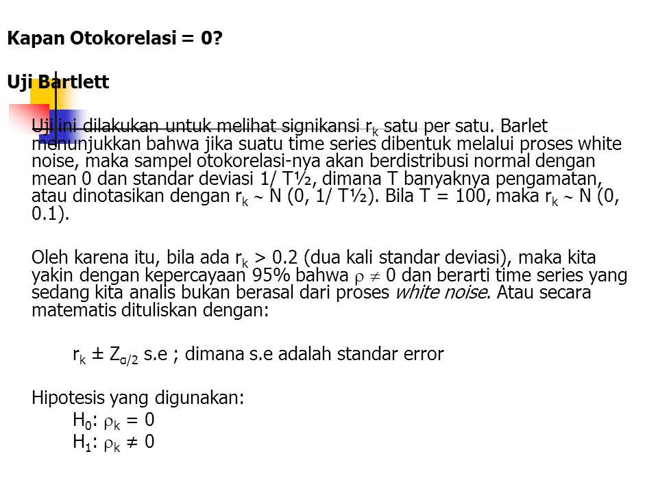 Kapan Otokorelasi = 0 Uji Bartlett.