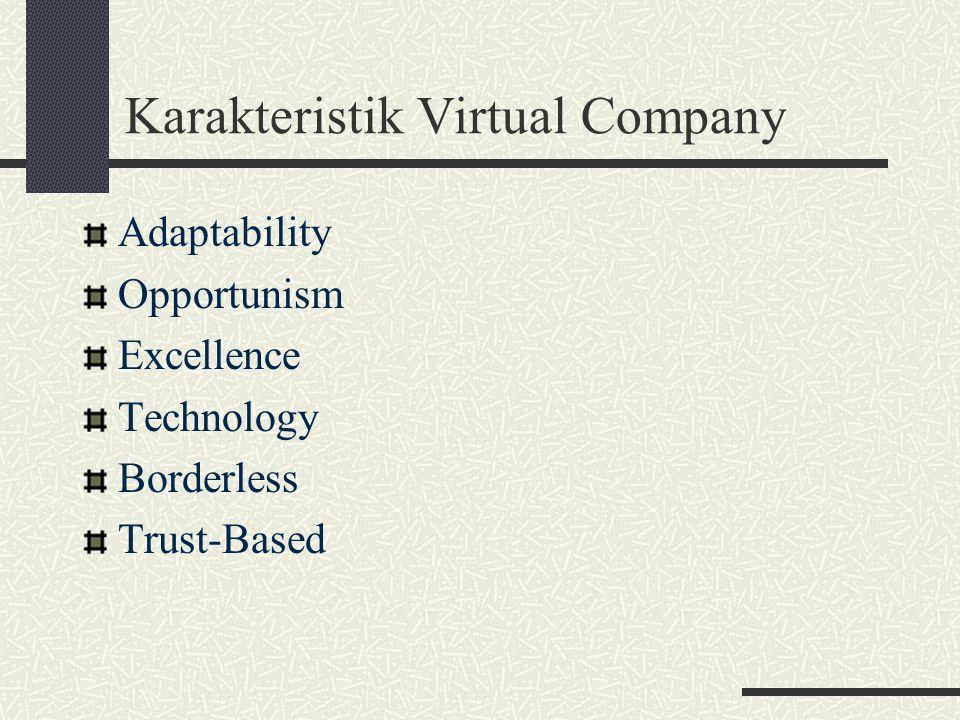 Karakteristik Virtual Company
