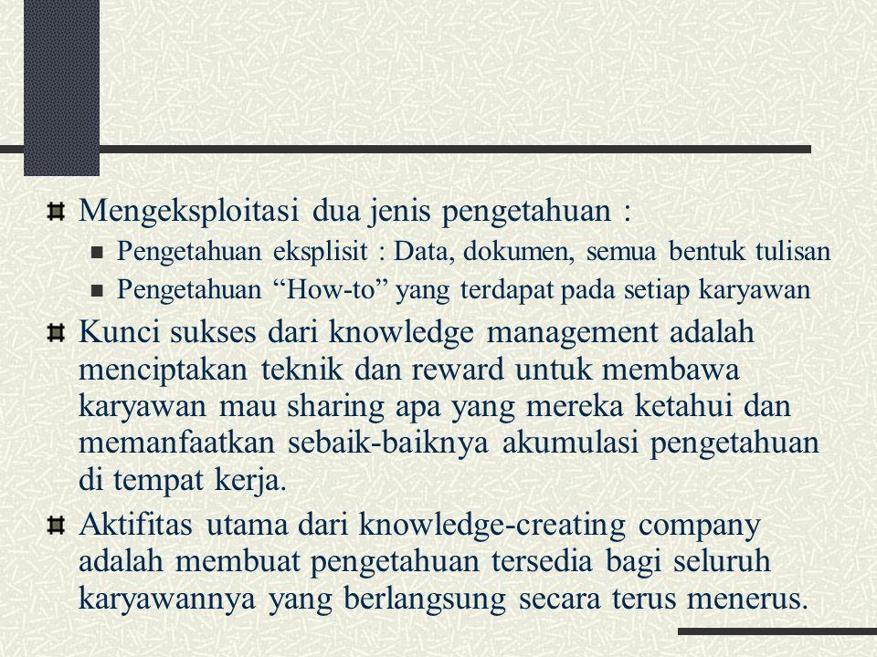 Mengeksploitasi dua jenis pengetahuan :