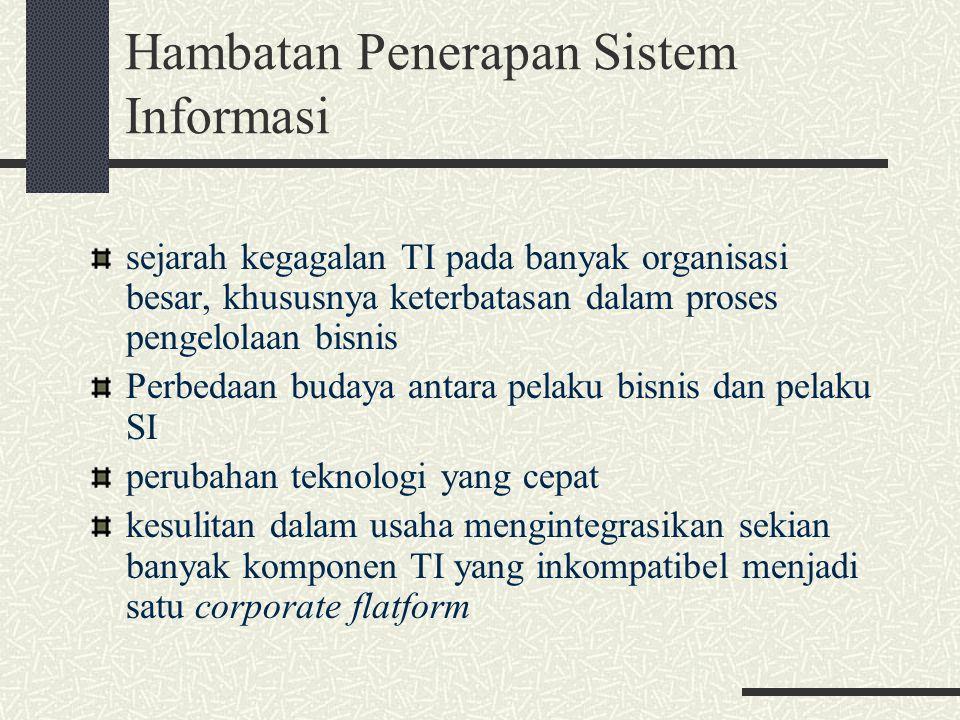 Hambatan Penerapan Sistem Informasi