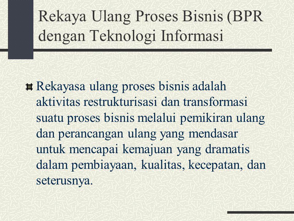 Rekaya Ulang Proses Bisnis (BPR dengan Teknologi Informasi