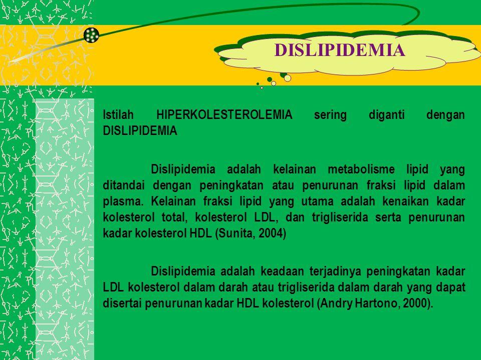 DISLIPIDEMIA Istilah HIPERKOLESTEROLEMIA sering diganti dengan DISLIPIDEMIA.