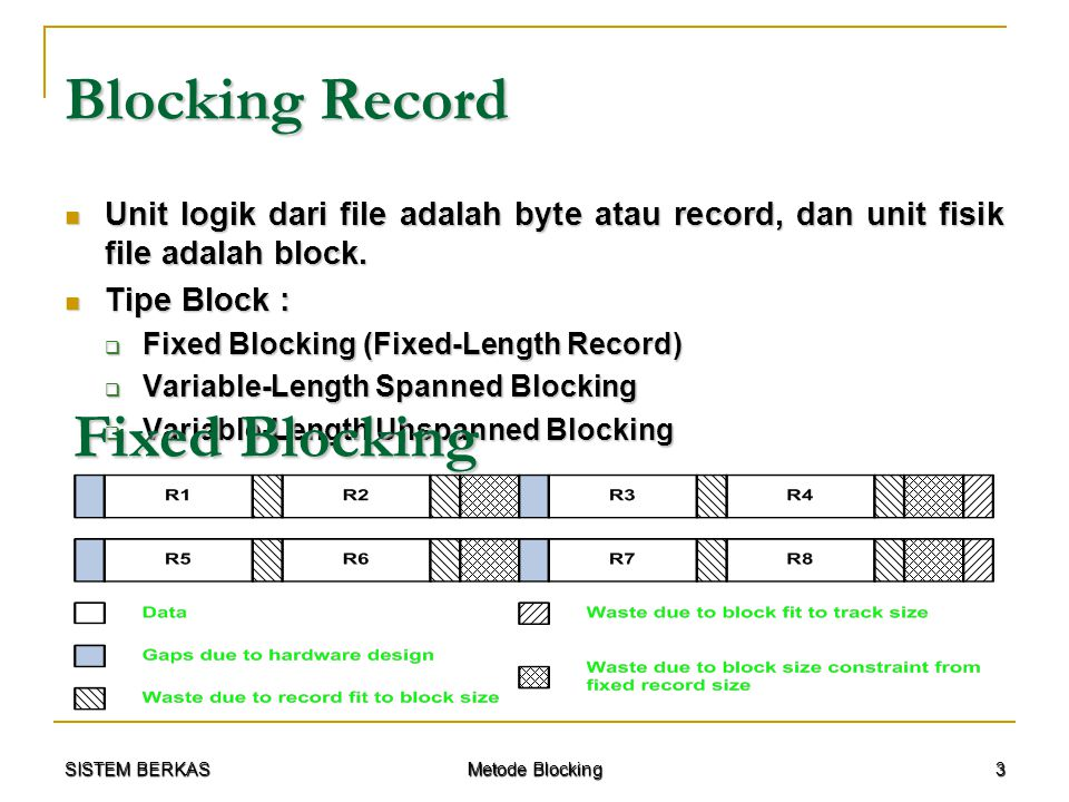 Blocking Record Fixed Blocking