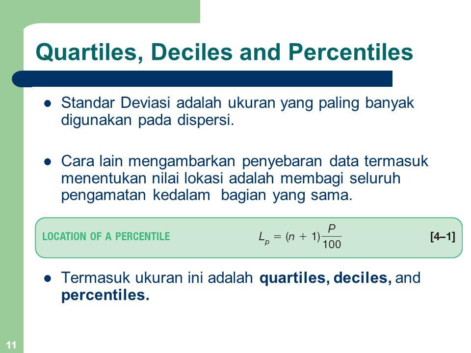 Quartiles, Deciles and Percentiles