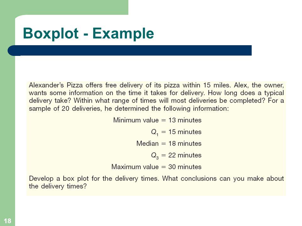 Boxplot - Example