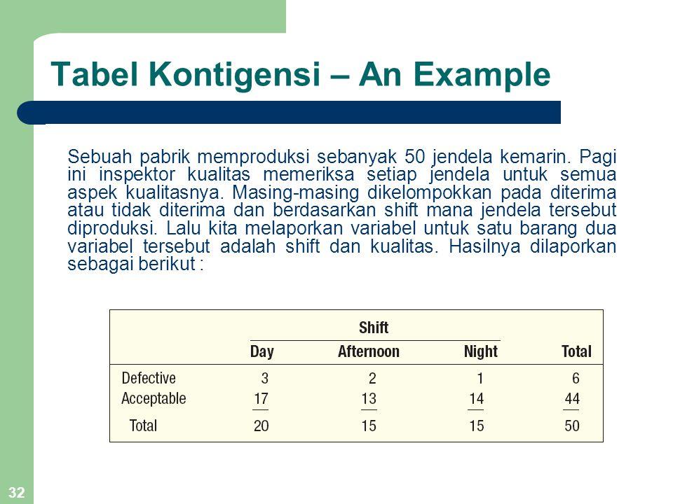 Tabel Kontigensi – An Example