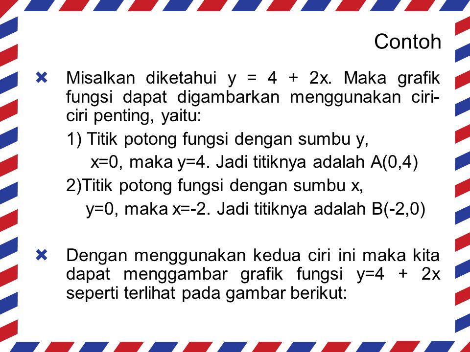 Contoh Misalkan diketahui y = 4 + 2x. Maka grafik fungsi dapat digambarkan menggunakan ciri-ciri penting, yaitu: