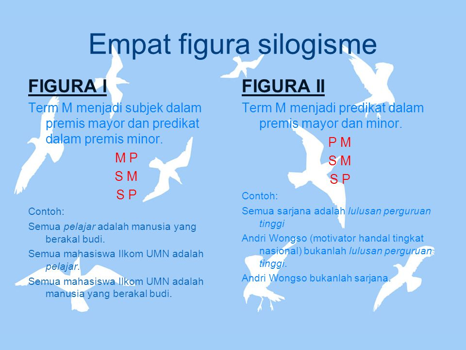 Empat figura silogisme
