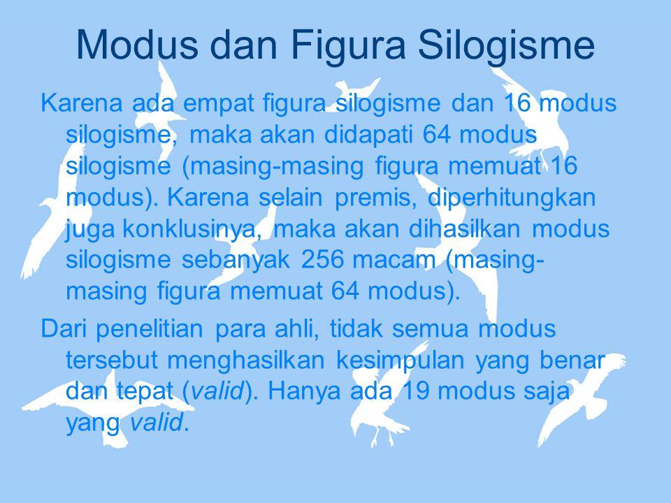Modus dan Figura Silogisme