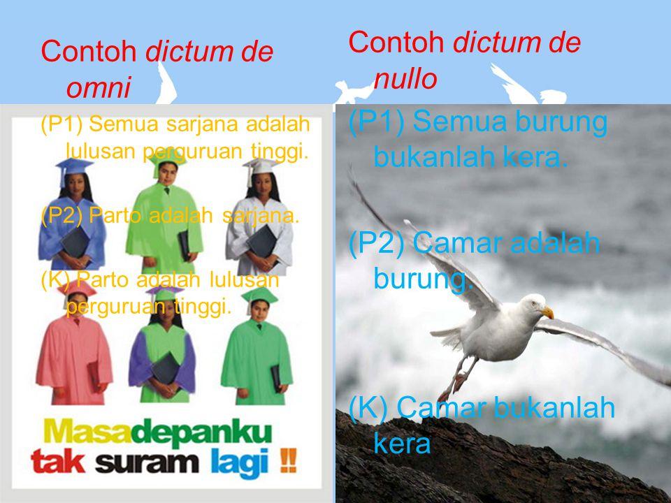 Contoh dictum de nullo (P1) Semua burung bukanlah kera
