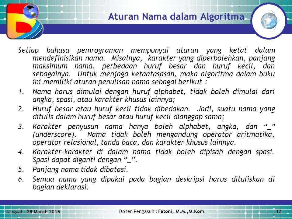 Aturan Nama dalam Algoritma