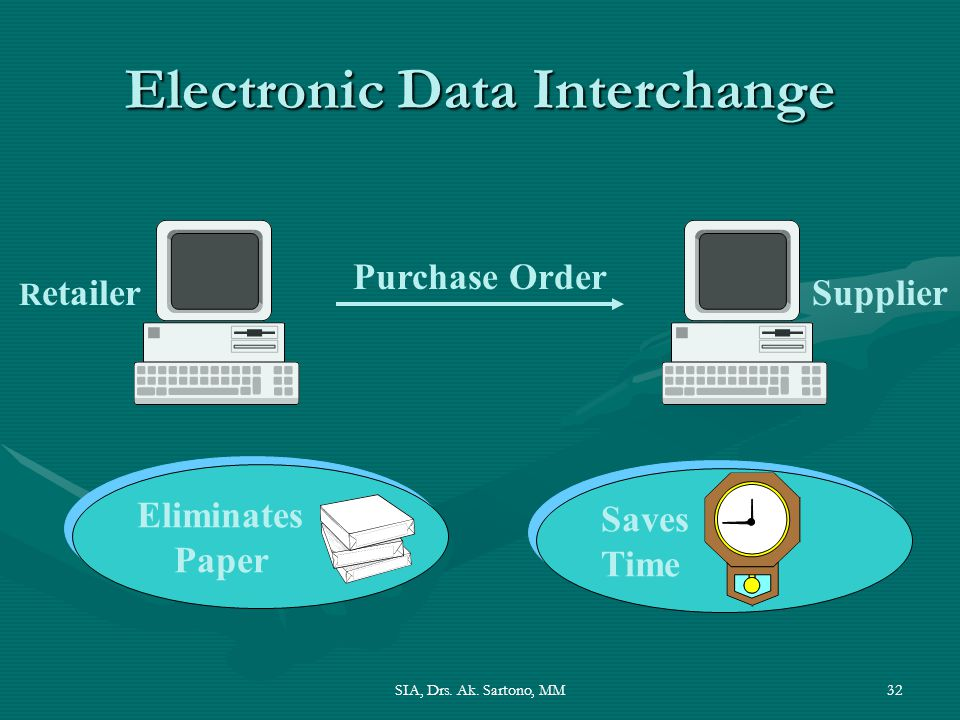 a study of edi or electronic data interchange Edi maps software vendors may download the edi maps for the ansi asc x12 '813' transaction set if they plan to develop tax-filing software taxpayers may also download the edi maps for creating their own electronic reports or using edi translation software the '813' transaction set is also used by other states for electronic tax filing.