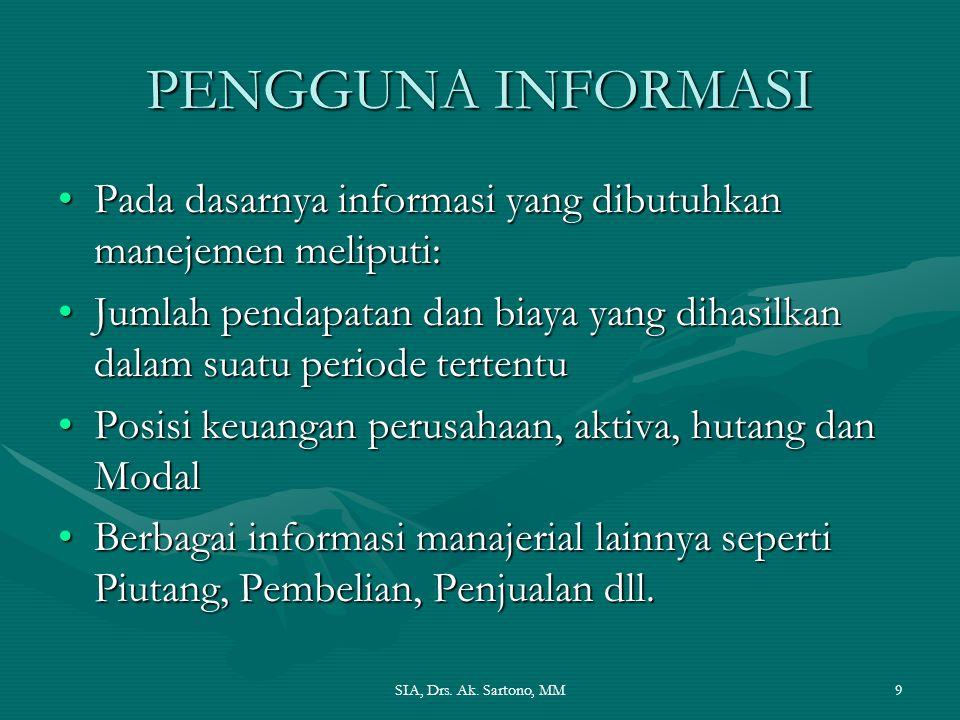 PENGGUNA INFORMASI Pada dasarnya informasi yang dibutuhkan manejemen meliputi: