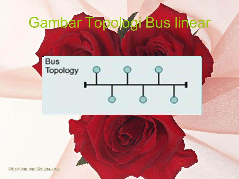 Gambar Topologi Bus linear