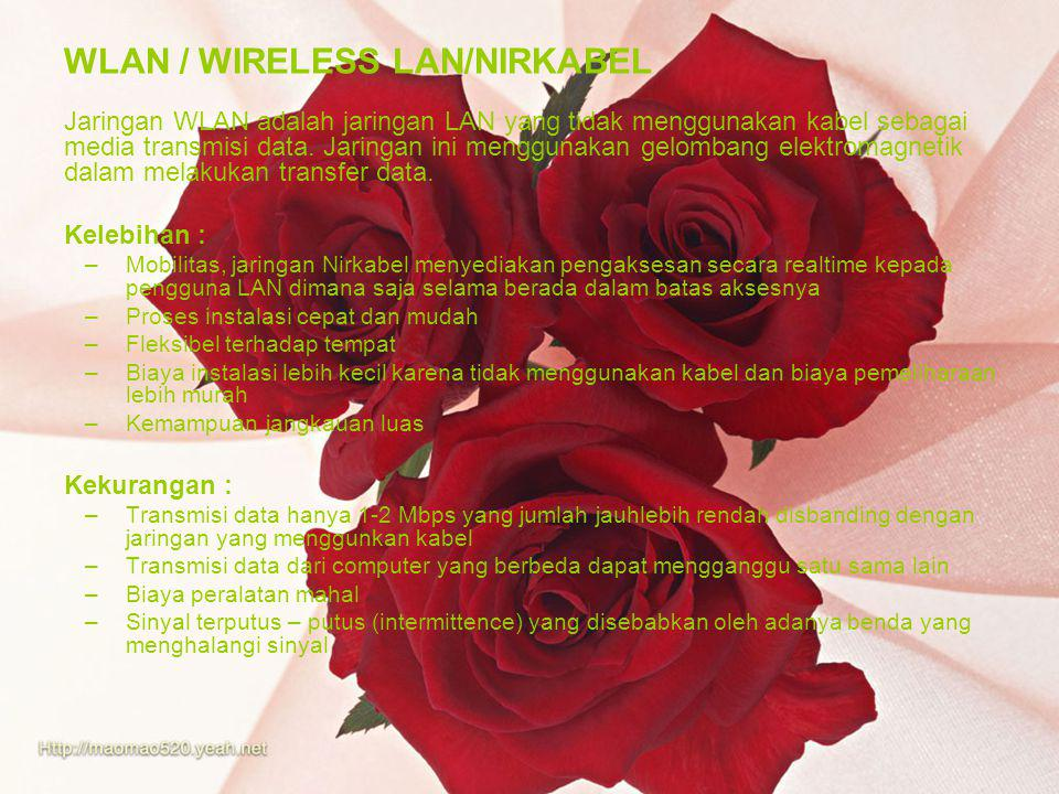WLAN / WIRELESS LAN/NIRKABEL