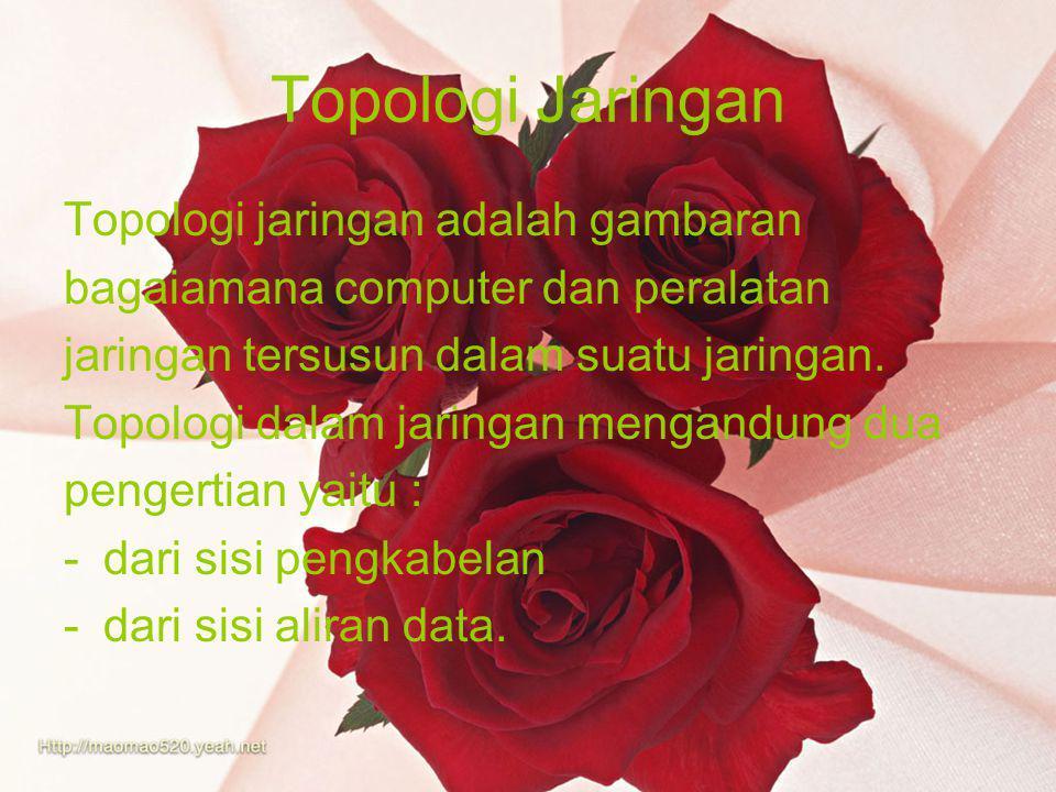Topologi Jaringan Topologi jaringan adalah gambaran