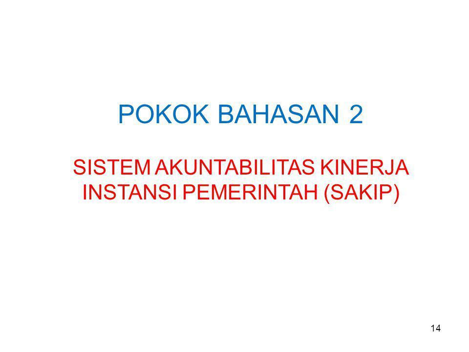 SISTEM AKUNTABILITAS KINERJA INSTANSI PEMERINTAH (SAKIP)