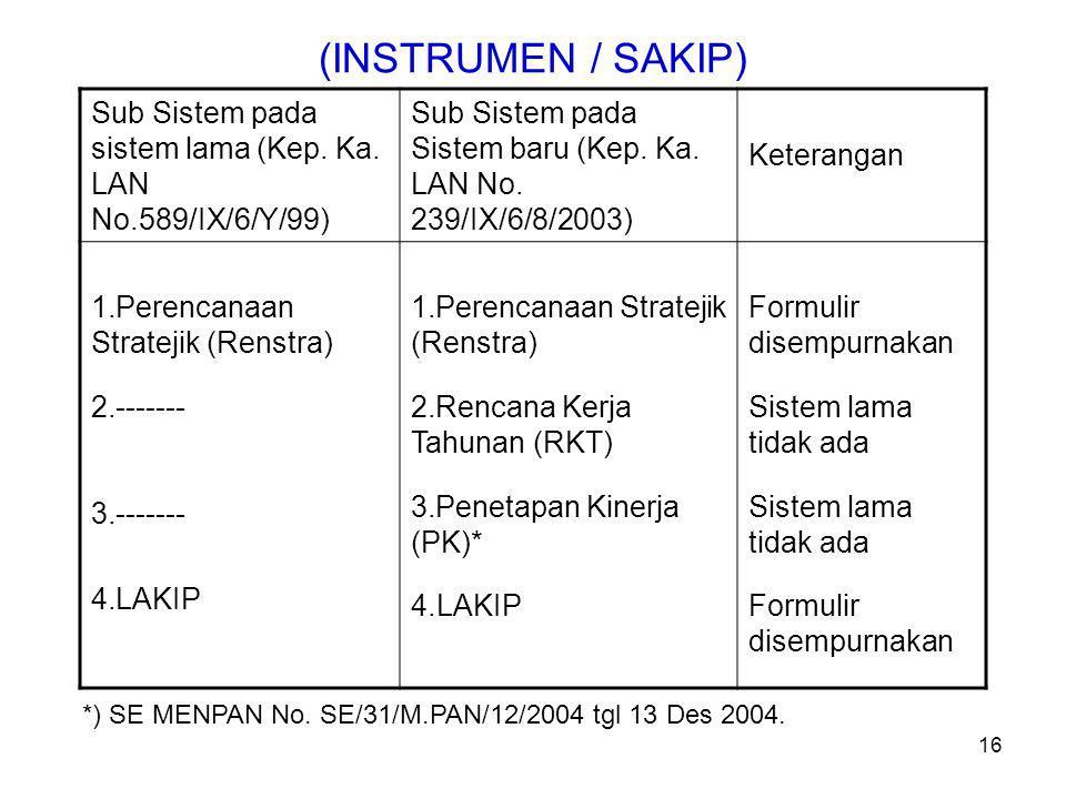 (INSTRUMEN / SAKIP) Sub Sistem pada sistem lama (Kep. Ka. LAN No.589/IX/6/Y/99) Sub Sistem pada Sistem baru (Kep. Ka. LAN No. 239/IX/6/8/2003)