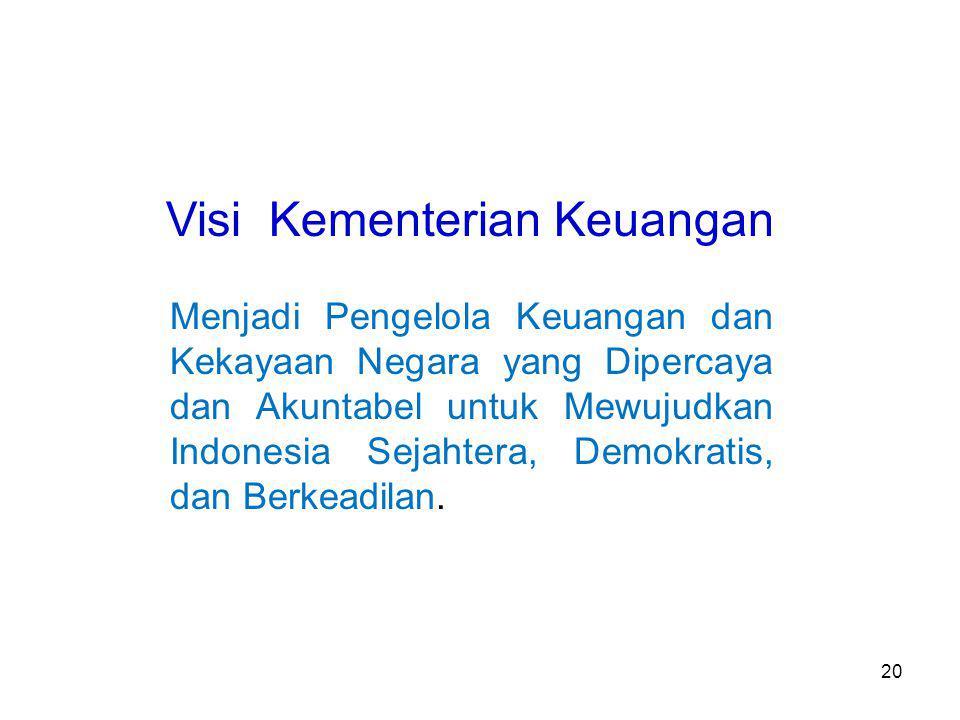 Visi Kementerian Keuangan
