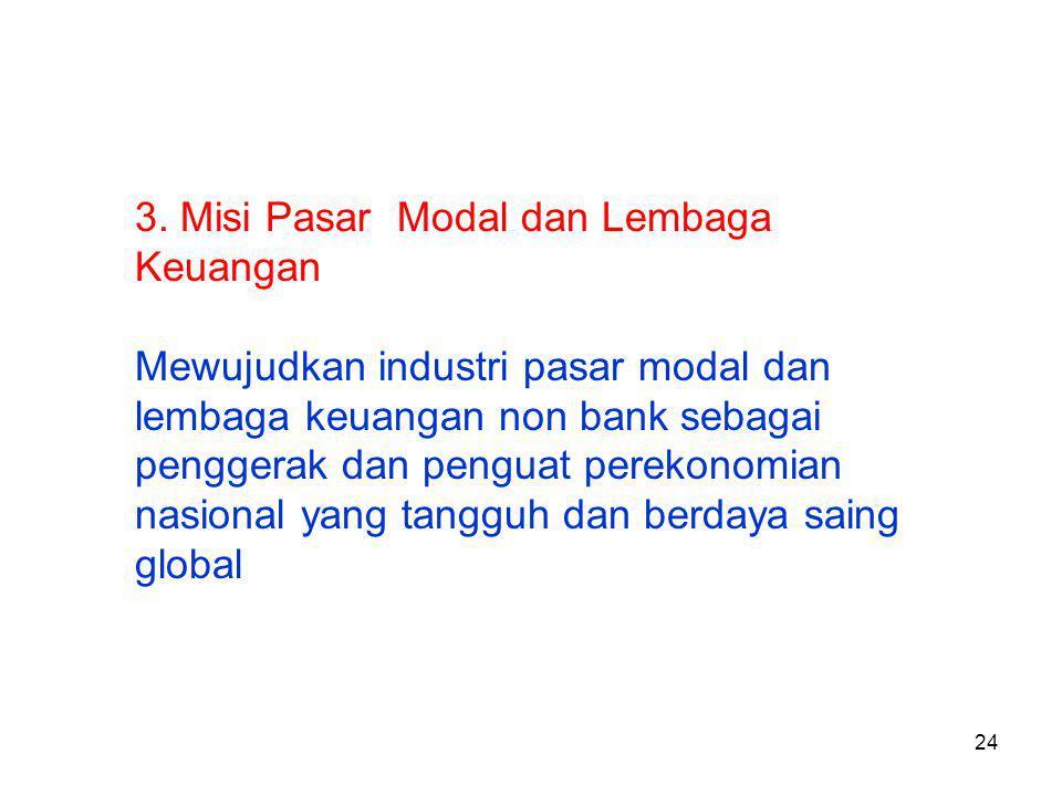 3. Misi Pasar Modal dan Lembaga Keuangan