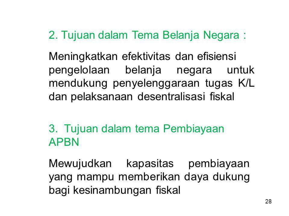 2. Tujuan dalam Tema Belanja Negara :