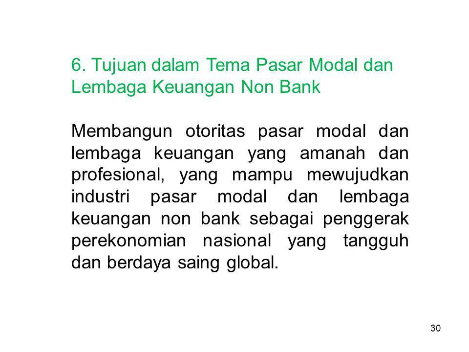 6. Tujuan dalam Tema Pasar Modal dan Lembaga Keuangan Non Bank