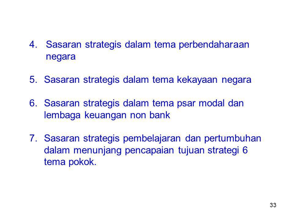 Sasaran strategis dalam tema perbendaharaan negara