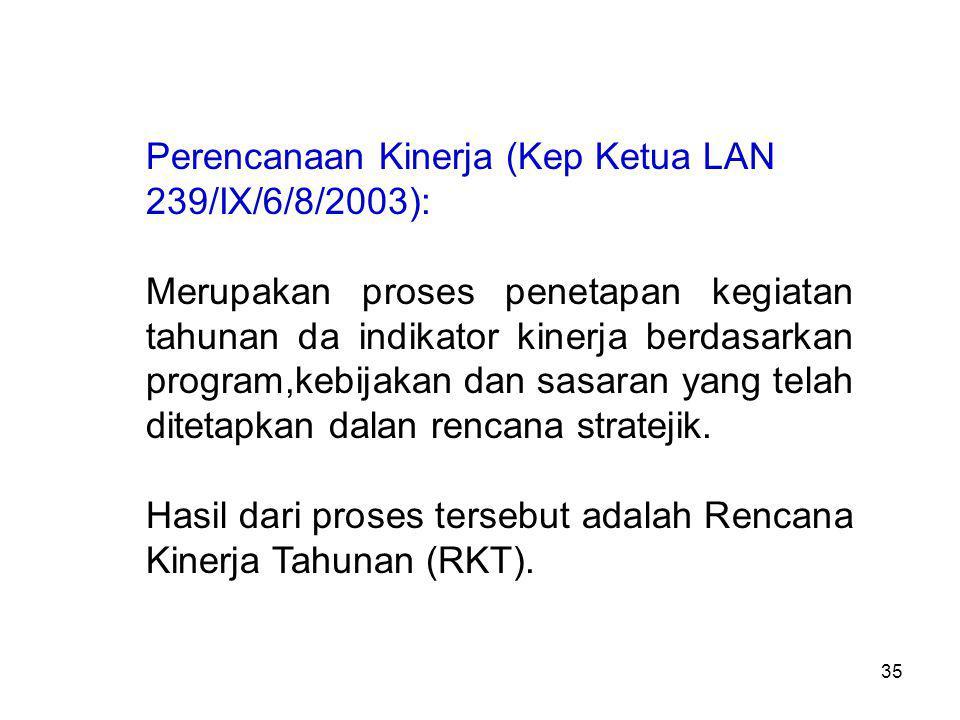 Perencanaan Kinerja (Kep Ketua LAN 239/IX/6/8/2003):