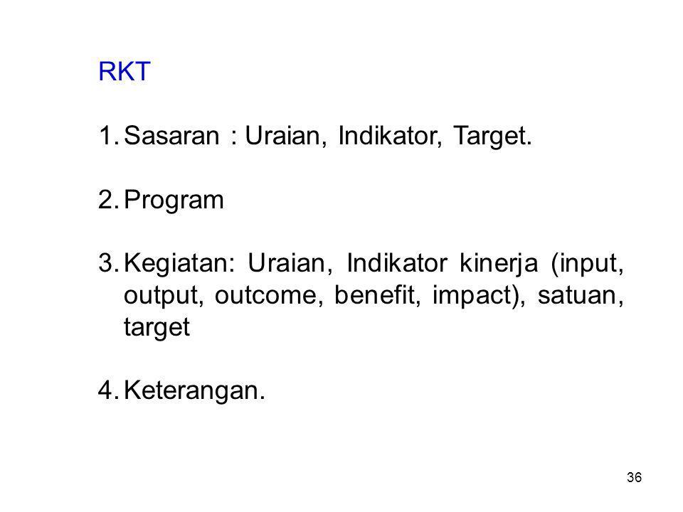 RKT Sasaran : Uraian, Indikator, Target. Program. Kegiatan: Uraian, Indikator kinerja (input, output, outcome, benefit, impact), satuan, target.