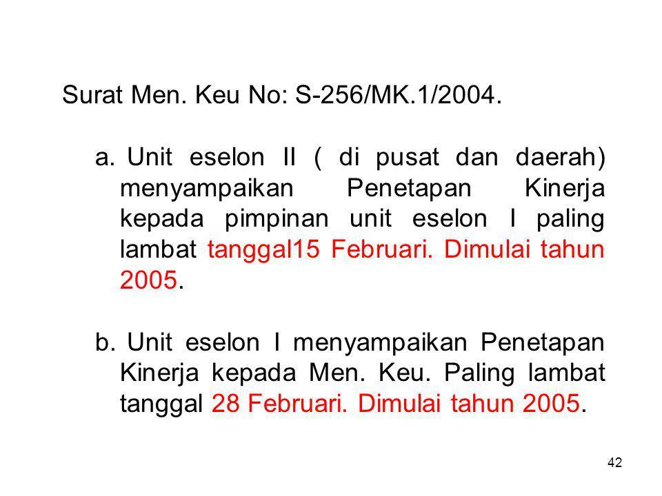 Surat Men. Keu No: S-256/MK.1/2004.