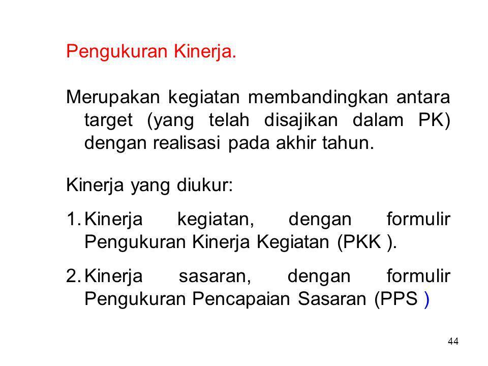 Pengukuran Kinerja. Merupakan kegiatan membandingkan antara target (yang telah disajikan dalam PK) dengan realisasi pada akhir tahun.