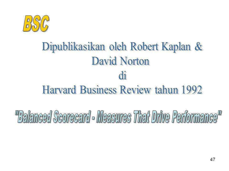 BSC Dipublikasikan oleh Robert Kaplan & David Norton di