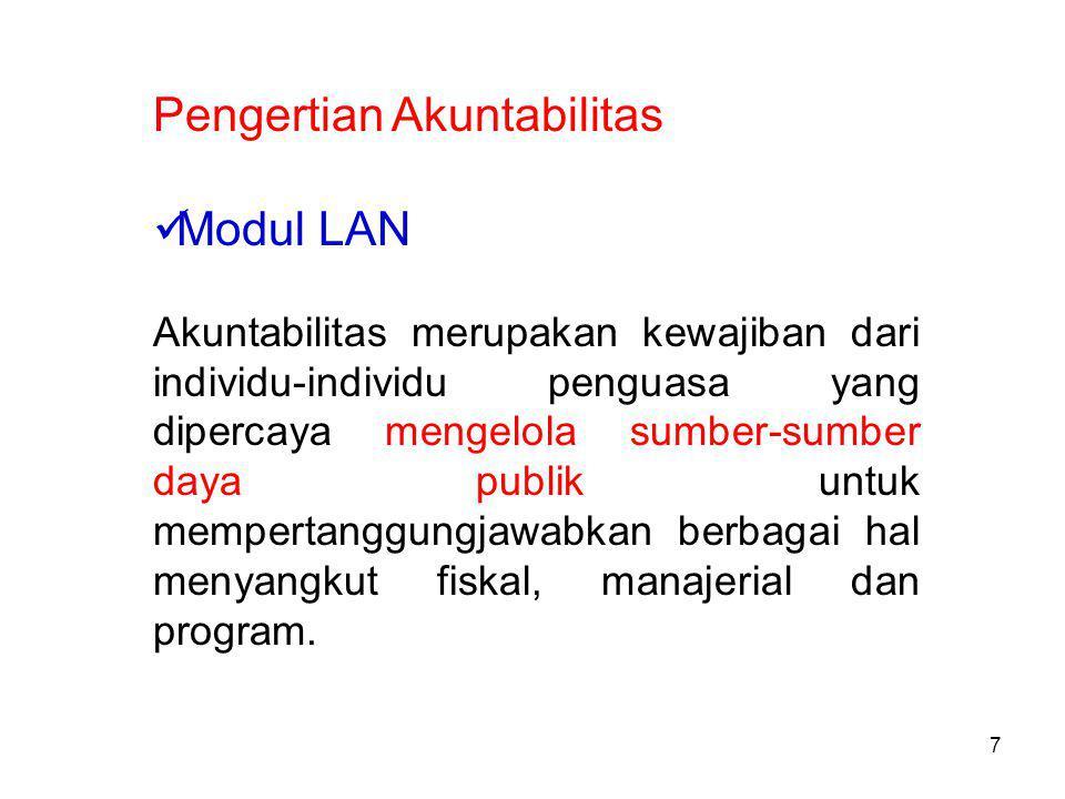 Pengertian Akuntabilitas Modul LAN