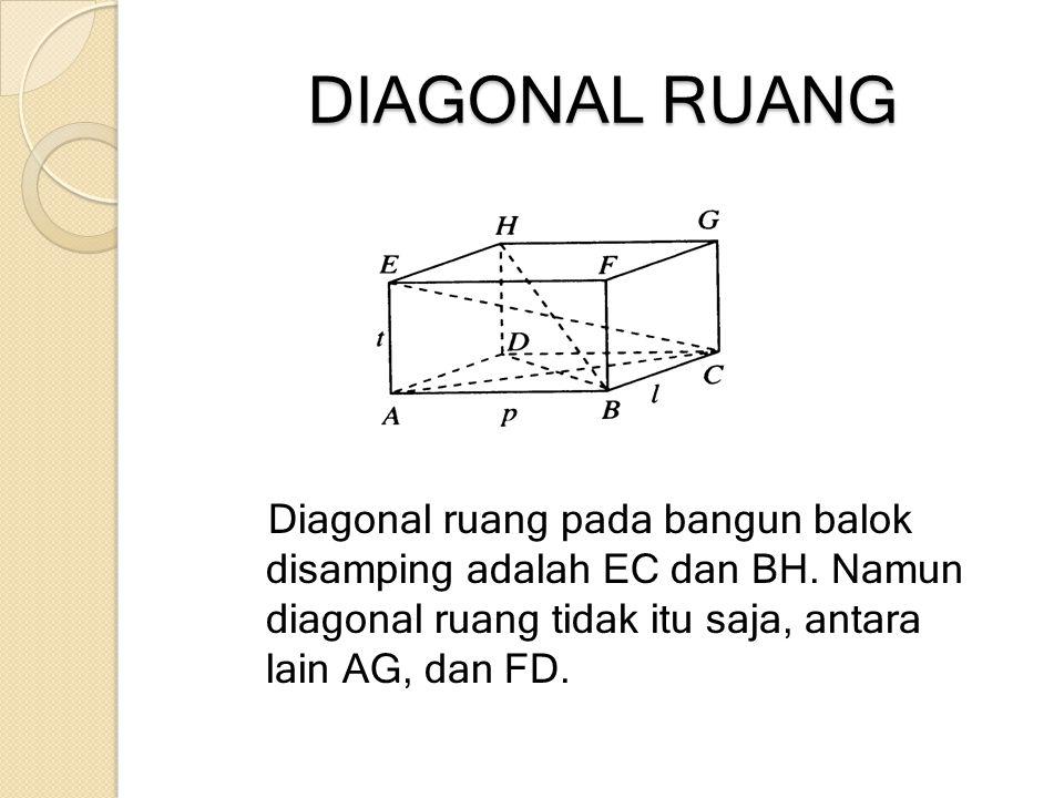 DIAGONAL RUANG Diagonal ruang pada bangun balok disamping adalah EC dan BH.