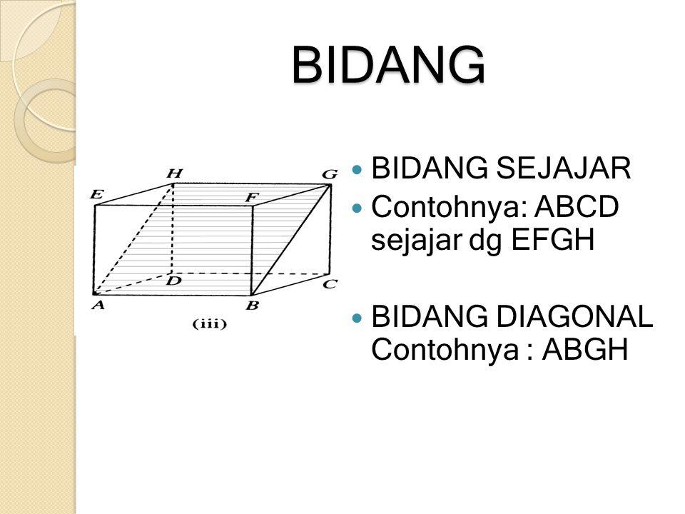 BIDANG BIDANG SEJAJAR Contohnya: ABCD sejajar dg EFGH