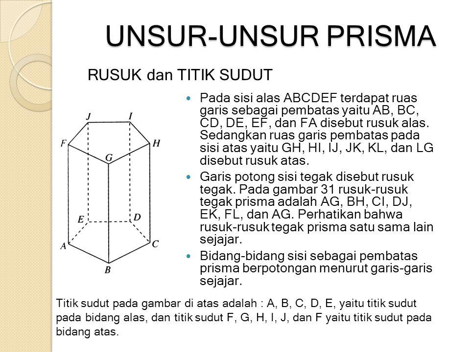 UNSUR-UNSUR PRISMA RUSUK dan TITIK SUDUT
