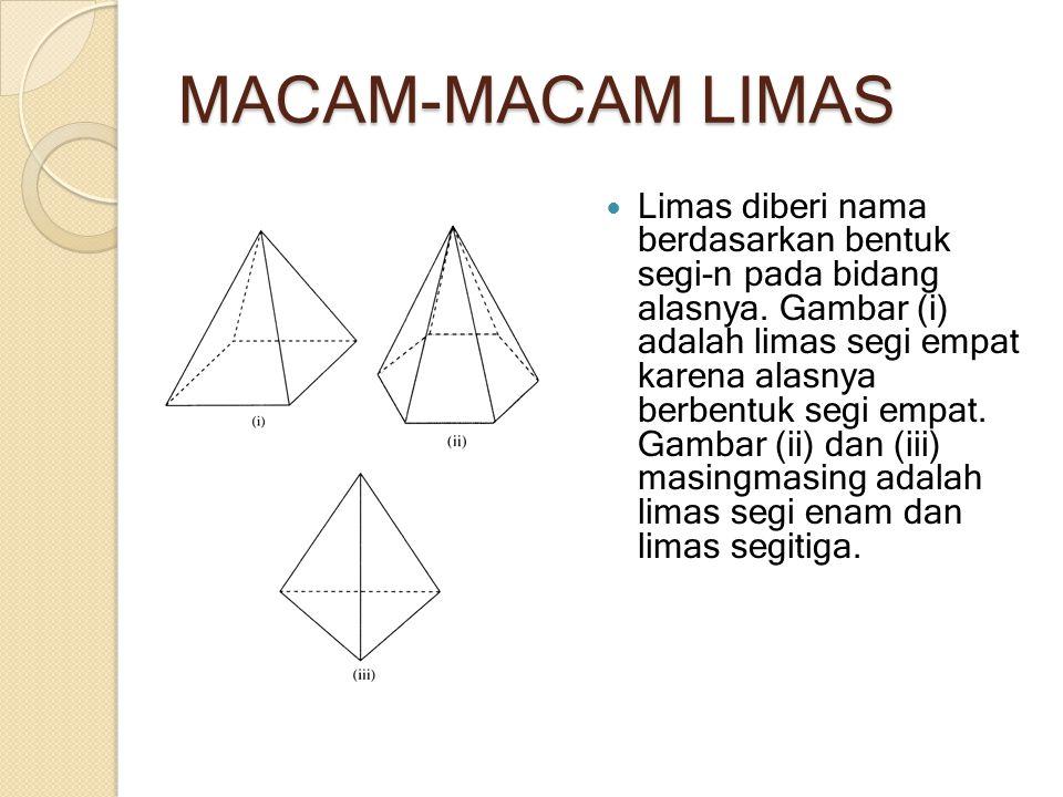 MACAM-MACAM LIMAS