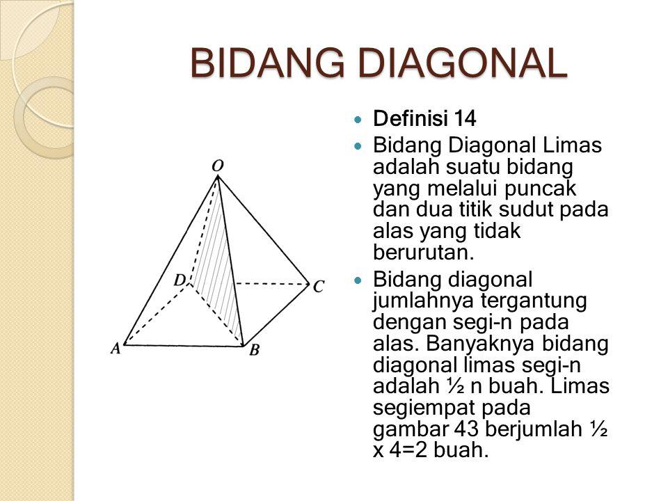 BIDANG DIAGONAL Definisi 14
