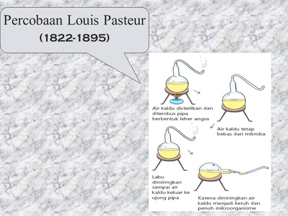 Percobaan Louis Pasteur