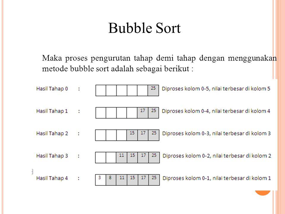 Bubble Sort Maka proses pengurutan tahap demi tahap dengan menggunakan metode bubble sort adalah sebagai berikut :