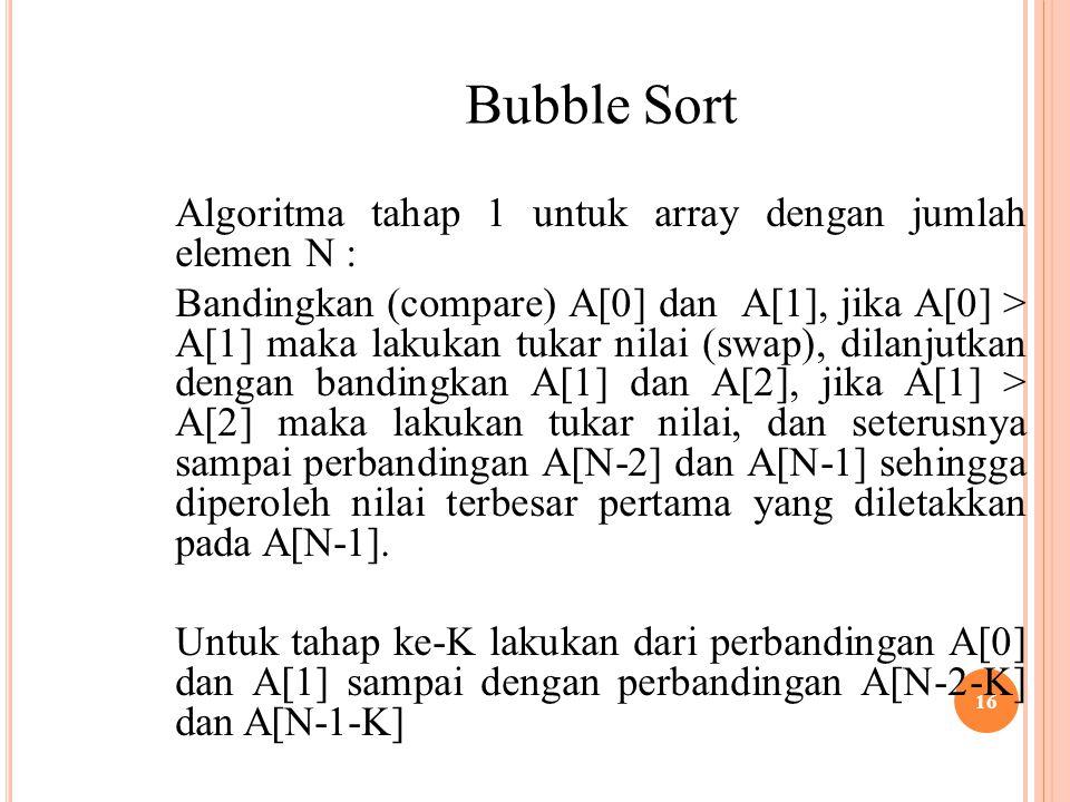 Bubble Sort Algoritma tahap 1 untuk array dengan jumlah elemen N :