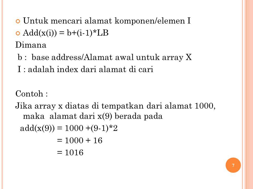 Untuk mencari alamat komponen/elemen I