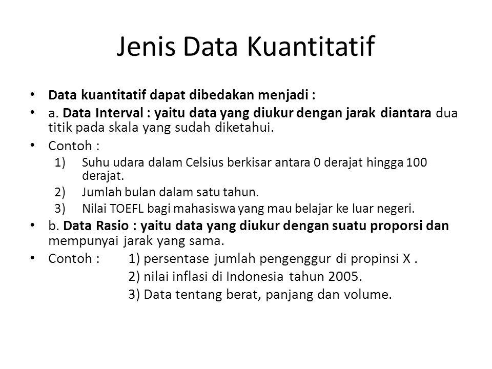 Jenis Data Kuantitatif