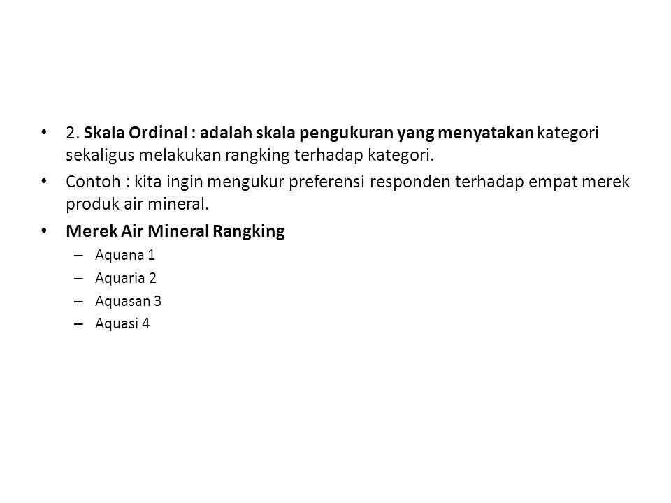Merek Air Mineral Rangking