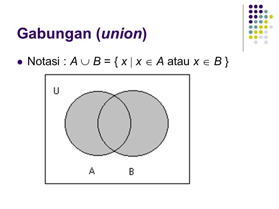 Gabungan (union) Notasi : A  B = { x  x  A atau x  B }