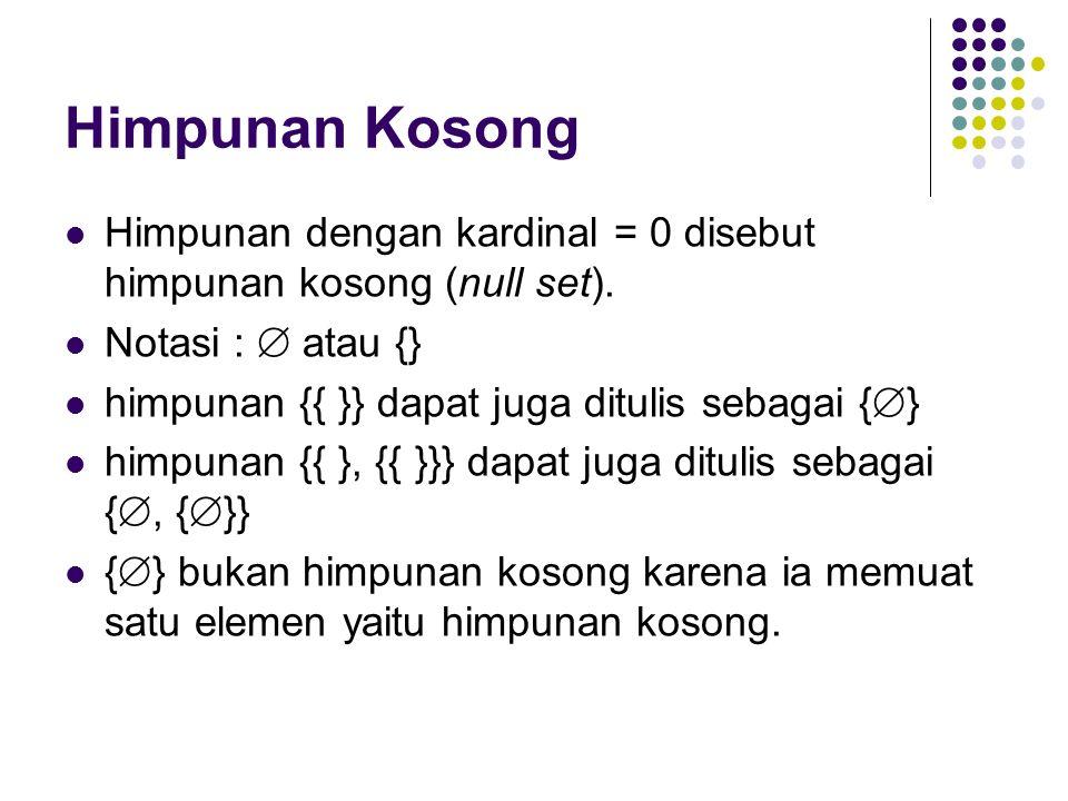 Himpunan Kosong Himpunan dengan kardinal = 0 disebut himpunan kosong (null set). Notasi :  atau {}
