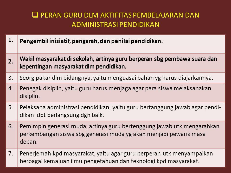 PERAN GURU DLM AKTIFITAS PEMBELAJARAN DAN ADMINISTRASI PENDIDIKAN