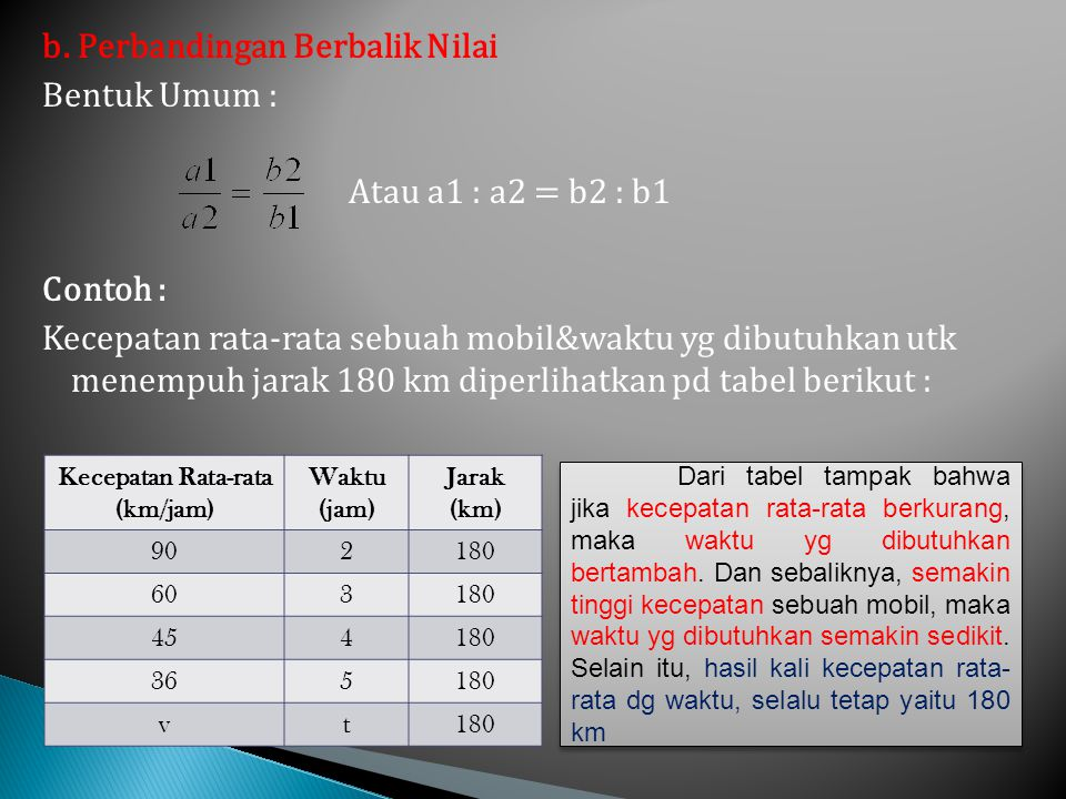 b. Perbandingan Berbalik Nilai Bentuk Umum : Atau a1 : a2 = b2 : b1