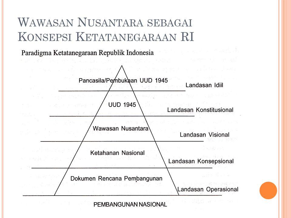 Wawasan Nusantara sebagai Konsepsi Ketatanegaraan RI