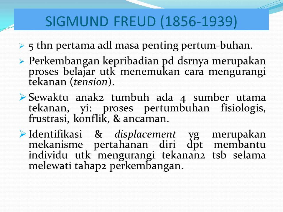 SIGMUND FREUD (1856-1939) 5 thn pertama adl masa penting pertum-buhan.